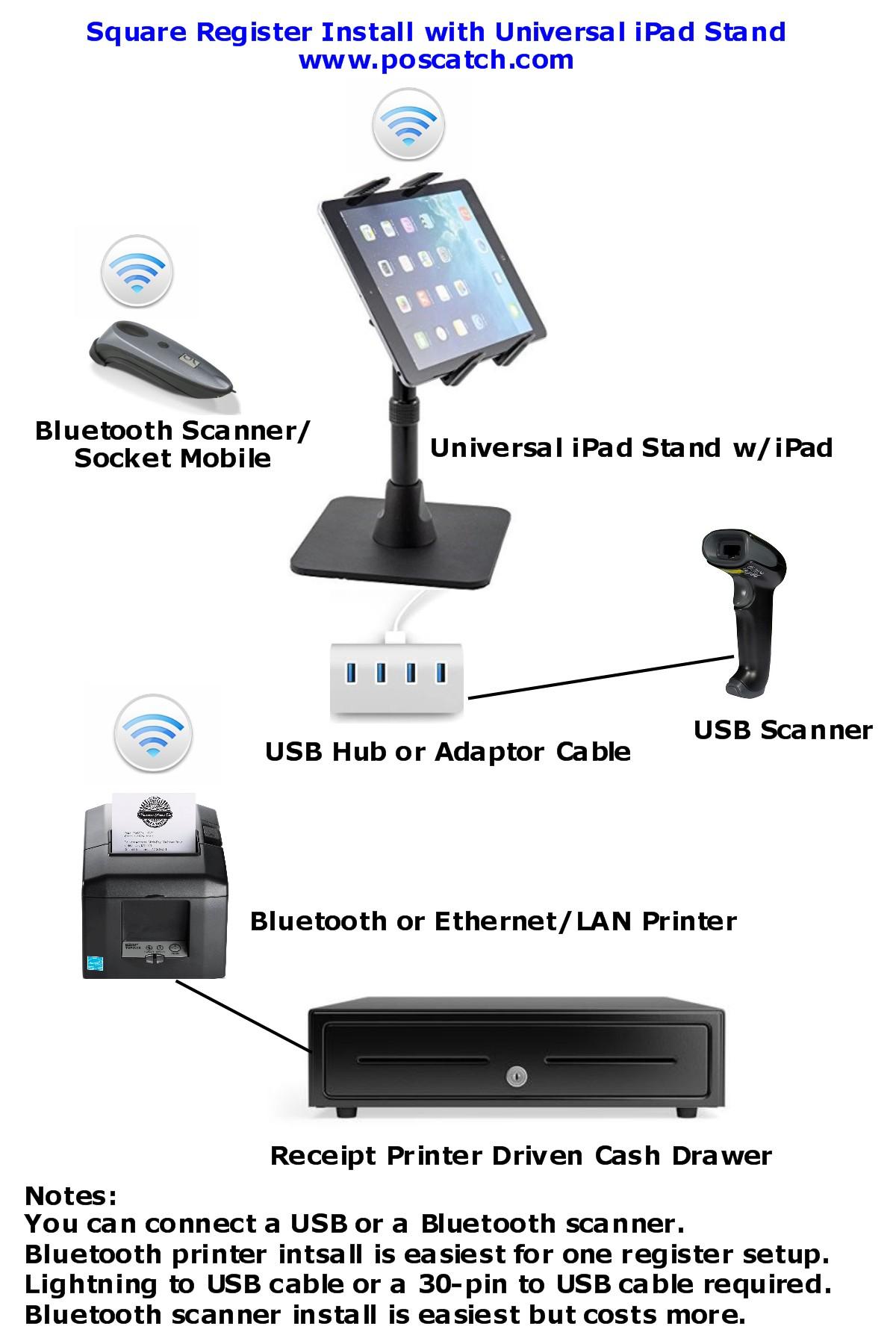 square-cash-register-install.jpg